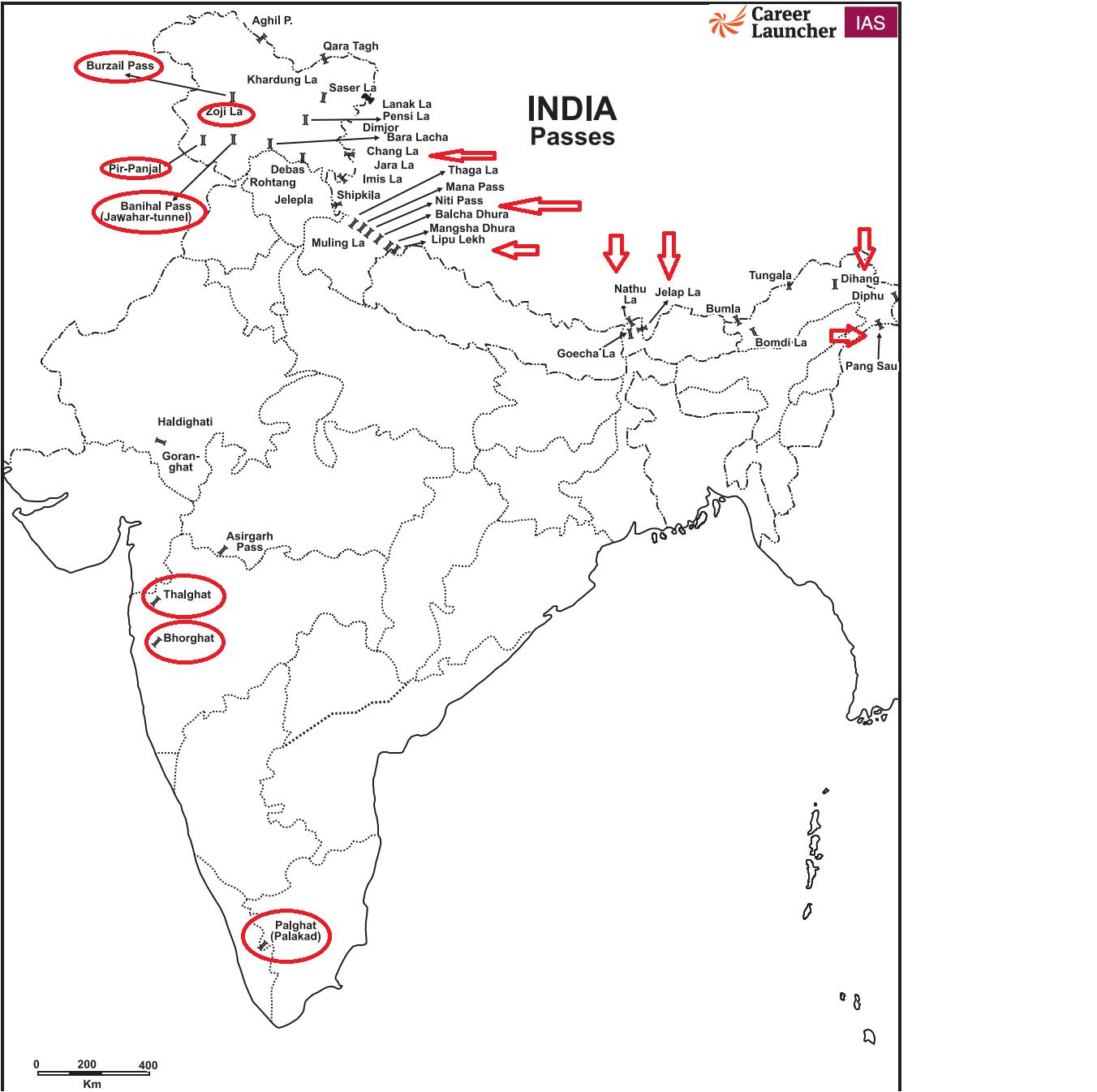 India Passes